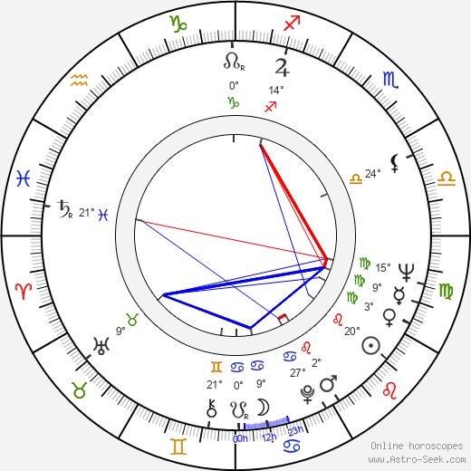 Raymond Serra birth chart, biography, wikipedia 2018, 2019