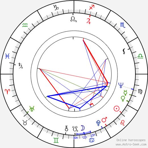 Raymond Serra astro natal birth chart, Raymond Serra horoscope, astrology