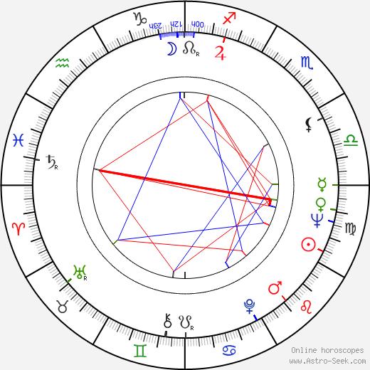 Roger R. Hemminghaus tema natale, oroscopo, Roger R. Hemminghaus oroscopi gratuiti, astrologia