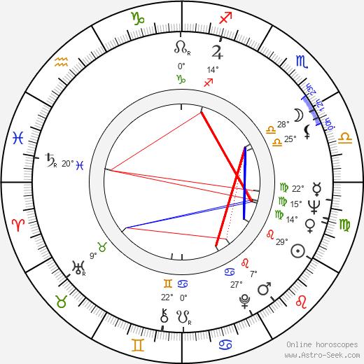 Tony Kendall birth chart, biography, wikipedia 2020, 2021