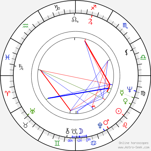 Vyjayanthimala astro natal birth chart, Vyjayanthimala horoscope, astrology
