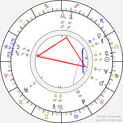 Alla Demidova birth chart, biography, wikipedia 2019, 2020