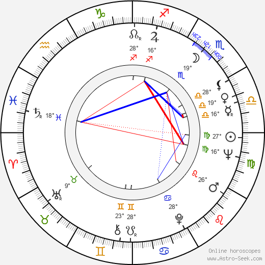 Andrew Davies birth chart, biography, wikipedia 2018, 2019