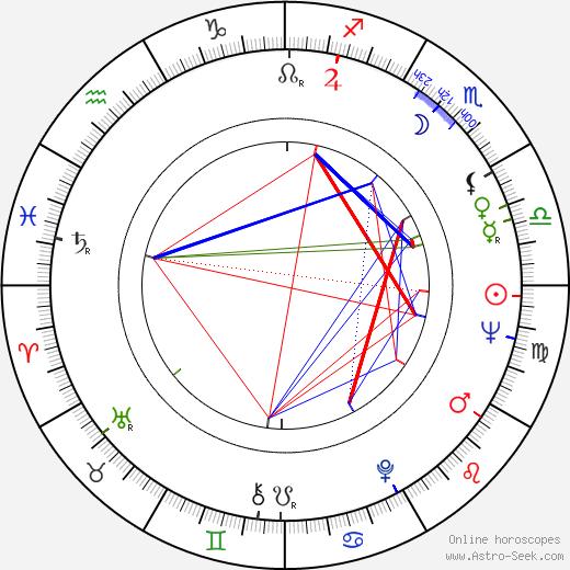 Andrew Davies astro natal birth chart, Andrew Davies horoscope, astrology