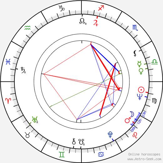 Joe E. Tata astro natal birth chart, Joe E. Tata horoscope, astrology