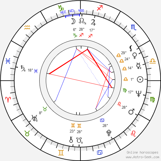 Jouni Lompolo birth chart, biography, wikipedia 2018, 2019