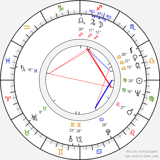 Marie-Blanche Vergnes birth chart, biography, wikipedia 2019, 2020
