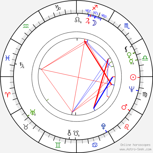 Marie-Blanche Vergnes birth chart, Marie-Blanche Vergnes astro natal horoscope, astrology