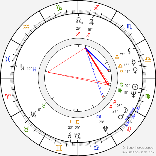 Marifé de Triana birth chart, biography, wikipedia 2020, 2021