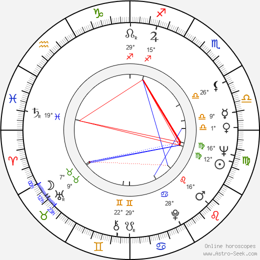 Pavel Arsyonov birth chart, biography, wikipedia 2019, 2020