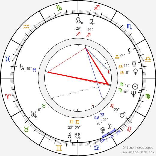 Pavel Landovský birth chart, biography, wikipedia 2018, 2019