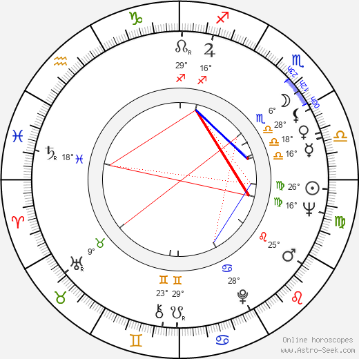 Pentti Lasanen birth chart, biography, wikipedia 2019, 2020