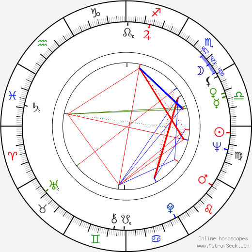 Pentti Lasanen tema natale, oroscopo, Pentti Lasanen oroscopi gratuiti, astrologia