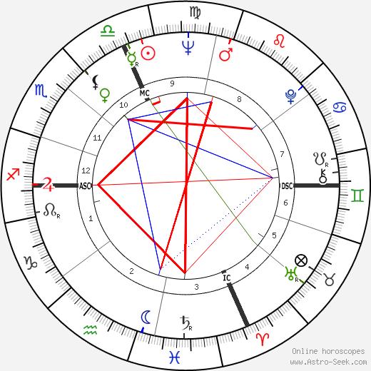 Pierquinto Cariaggi день рождения гороскоп, Pierquinto Cariaggi Натальная карта онлайн