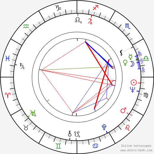 Roland Hermann astro natal birth chart, Roland Hermann horoscope, astrology