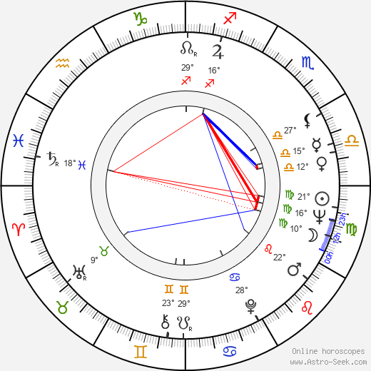 Walter Koenig birth chart, biography, wikipedia 2019, 2020