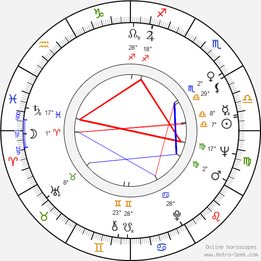 Xénia Gracová birth chart, biography, wikipedia 2017, 2018