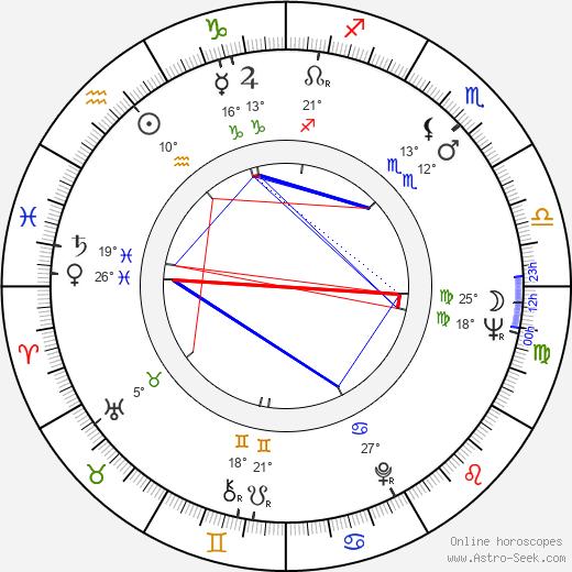 Ed Hansen birth chart, biography, wikipedia 2019, 2020