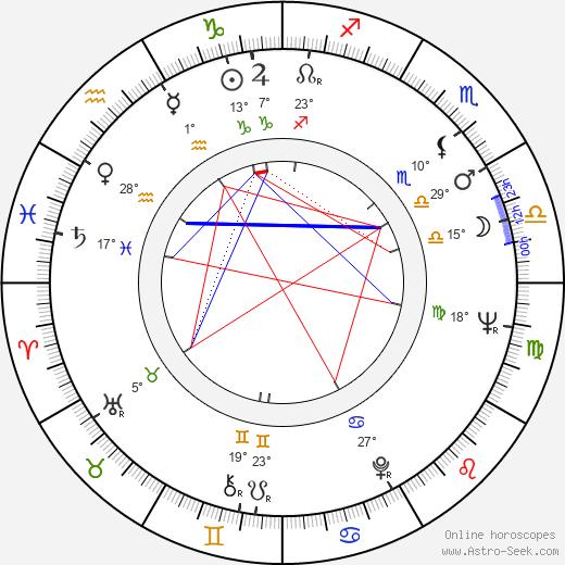 Grace Bumbry birth chart, biography, wikipedia 2020, 2021