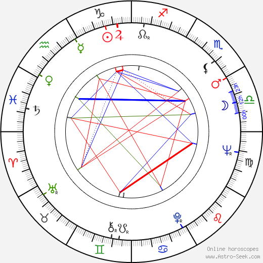 Grace Bumbry birth chart, Grace Bumbry astro natal horoscope, astrology