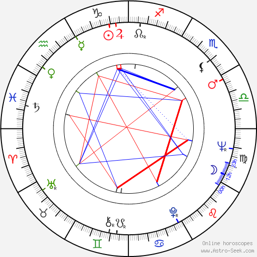 Lenita Airisto astro natal birth chart, Lenita Airisto horoscope, astrology