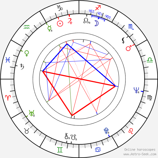 Maureen Hingert birth chart, Maureen Hingert astro natal horoscope, astrology