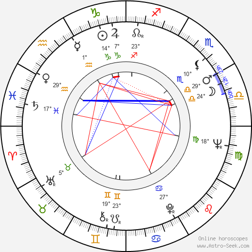 Mojmír Fašung birth chart, biography, wikipedia 2019, 2020