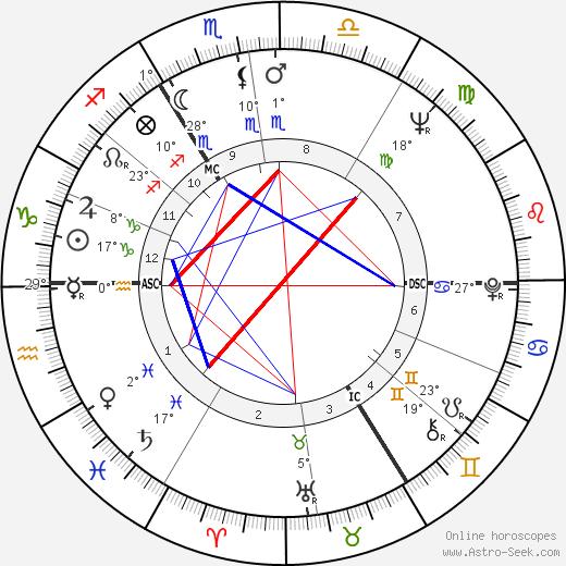 Shirley Bassey birth chart, biography, wikipedia 2020, 2021
