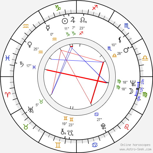 Terence Rigby birth chart, biography, wikipedia 2020, 2021