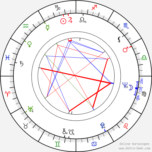 Terence Rigby birth chart, Terence Rigby astro natal horoscope, astrology