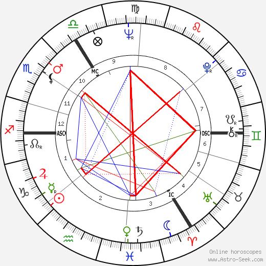 Walter Coomans день рождения гороскоп, Walter Coomans Натальная карта онлайн