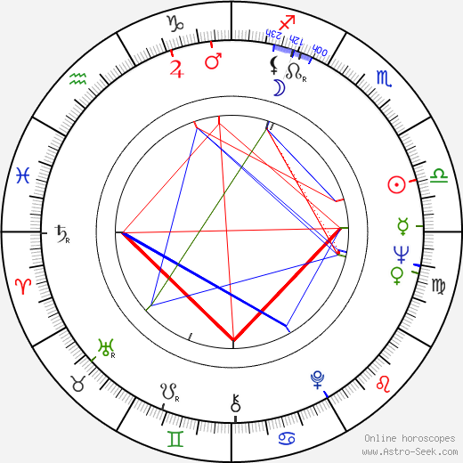 Axelle Axell astro natal birth chart, Axelle Axell horoscope, astrology