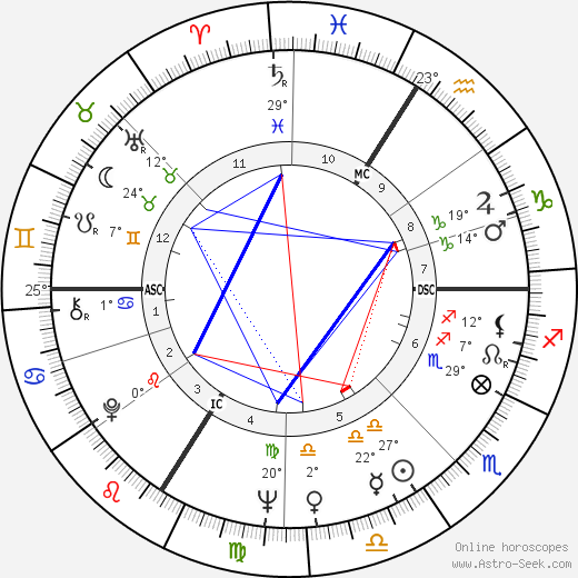 Edith Scob birth chart, biography, wikipedia 2019, 2020