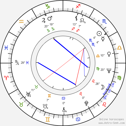 George 'Buck' Flower birth chart, biography, wikipedia 2019, 2020