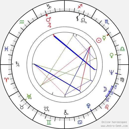 George 'Buck' Flower astro natal birth chart, George 'Buck' Flower horoscope, astrology
