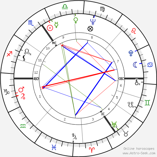 Jacqueline Menyhárt день рождения гороскоп, Jacqueline Menyhárt Натальная карта онлайн