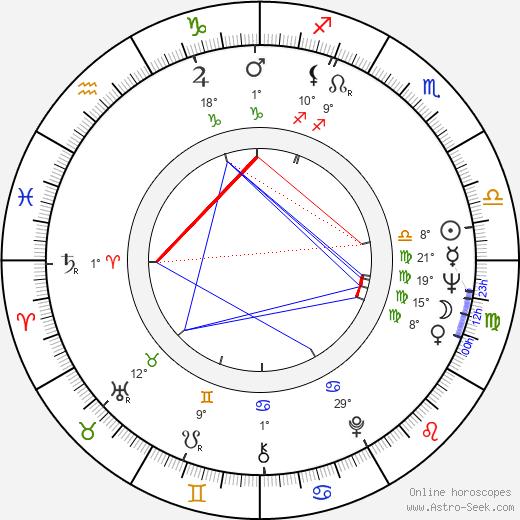 Johnnie L. Cochran Jr. birth chart, biography, wikipedia 2020, 2021