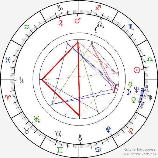 Johnnie L. Cochran Jr. birth chart, Johnnie L. Cochran Jr. astro natal horoscope, astrology