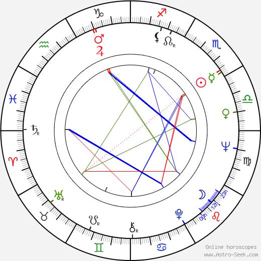Lara Parker birth chart, Lara Parker astro natal horoscope, astrology