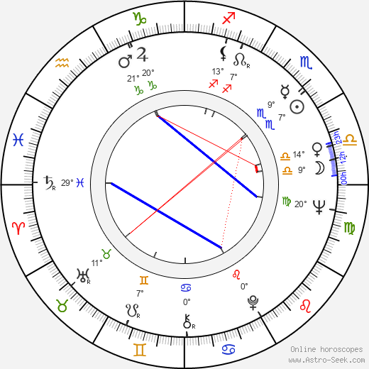 Ricardo Alventosa birth chart, biography, wikipedia 2020, 2021