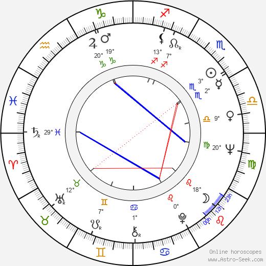Steve Sandor birth chart, biography, wikipedia 2019, 2020