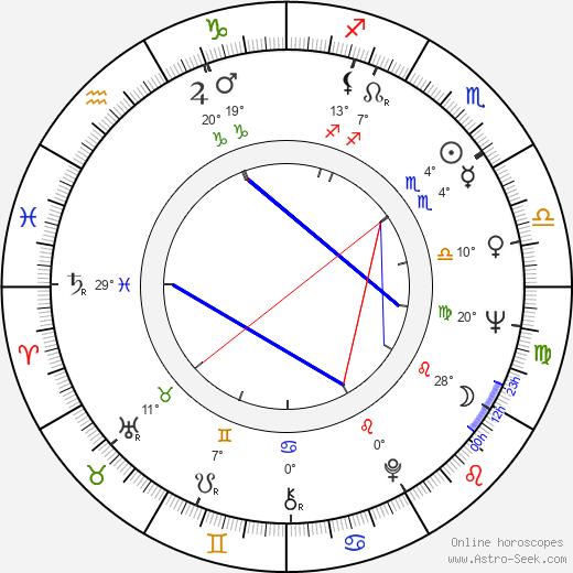 Wanda Jackson birth chart, biography, wikipedia 2019, 2020