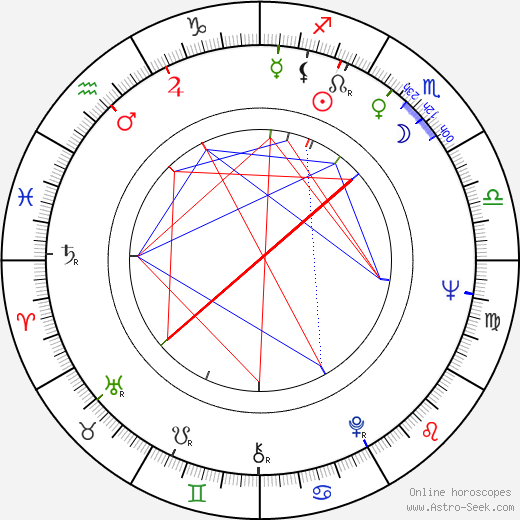 Eduard Artemev astro natal birth chart, Eduard Artemev horoscope, astrology