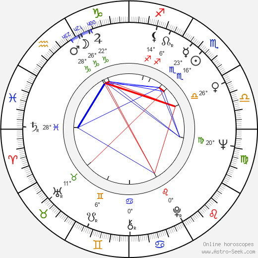 Gilda Lousek birth chart, biography, wikipedia 2019, 2020