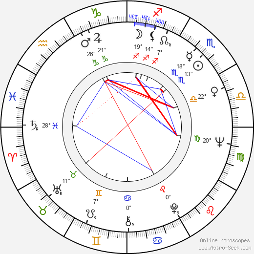 Jacques Ardouin birth chart, biography, wikipedia 2018, 2019