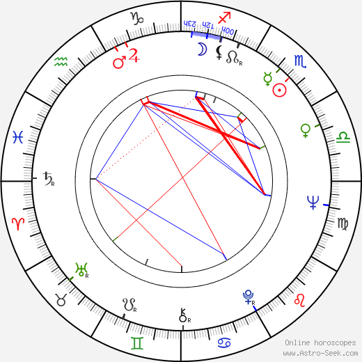 Jacques Ardouin astro natal birth chart, Jacques Ardouin horoscope, astrology