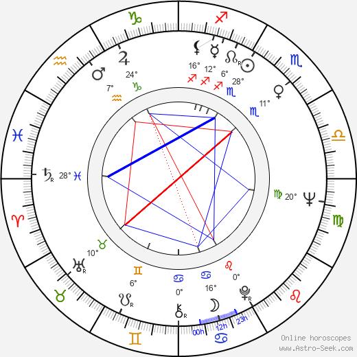 Marlo Thomas birth chart, biography, wikipedia 2018, 2019