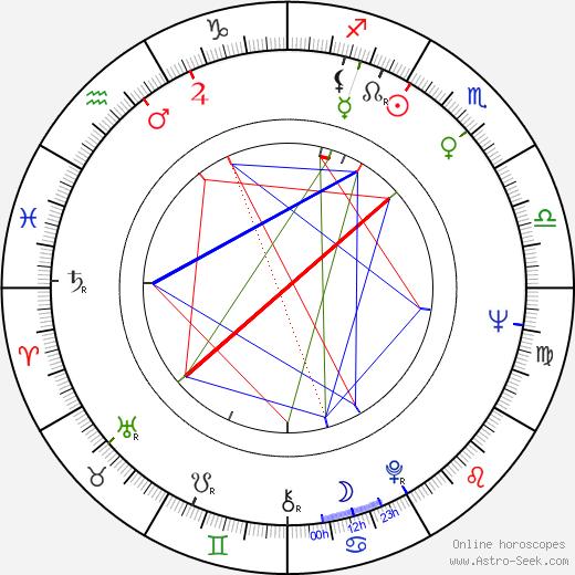 Marlo Thomas astro natal birth chart, Marlo Thomas horoscope, astrology