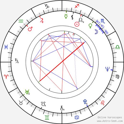 Ridley Scott astro natal birth chart, Ridley Scott horoscope, astrology