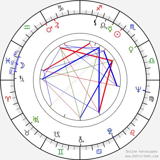Tomáš Šolc tema natale, oroscopo, Tomáš Šolc oroscopi gratuiti, astrologia
